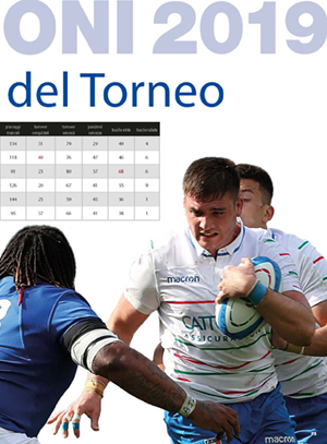 http://allrugby.it/wp-content/uploads/2019/05/allrugby_136_Pagina_13.jpg